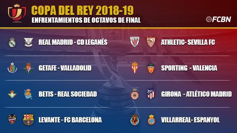 Estos son los emparejamientos de octavos de final de la Copa del Rey 2018-19