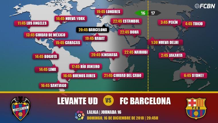 Levante vs FC Barcelona en TV: Cuándo y dónde ver el partido de LaLiga Santander