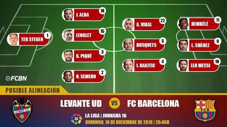 Las posibles alineaciones del Levante-Barcelona (LaLiga J16)