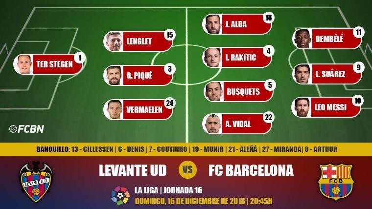 Alineaciones de la J16 de LaLiga: Levante UD-FC Barcelona