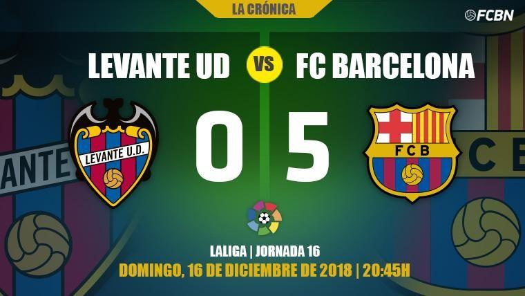 El Barça se desquita ante el Levante y no cede terreno en Liga con un Messi estelar (0-5)