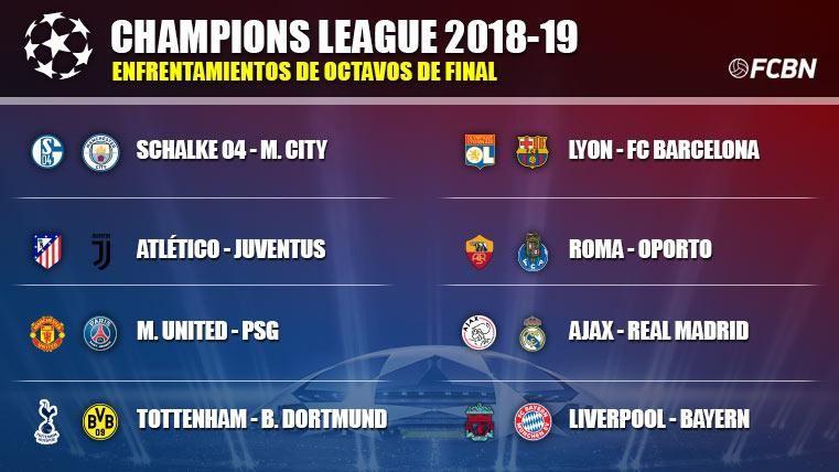 Estos son los emparejamientos de octavos de final de la Champions 2018-19