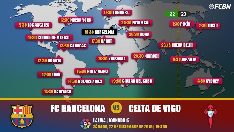 FC Barcelona vs Celta de Vigo en TV: Cuándo y dónde ver el partido de LaLiga Santander