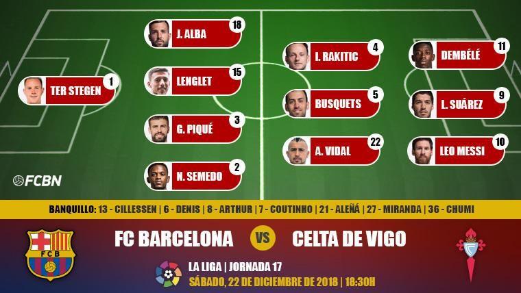 Alineaciones de la J17 de LaLiga: FC Barcelona-Celta de Vigo