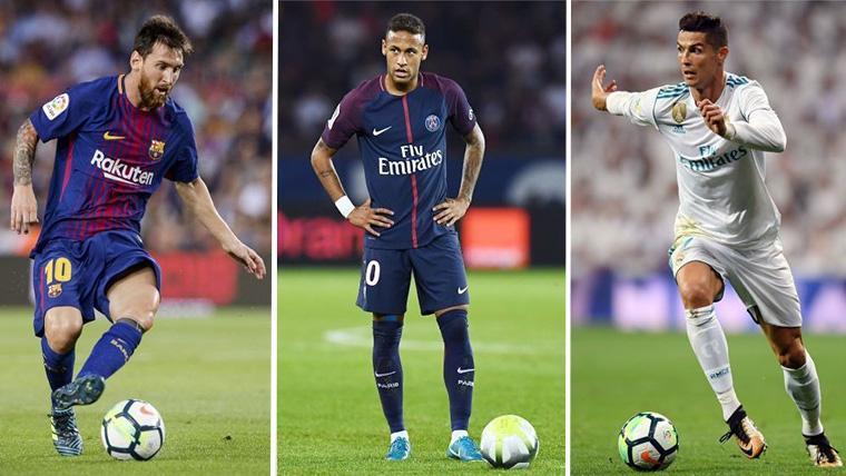 Leo Messi, Neymar Jr y Cristiano Ronaldo, los futbolistas mejor pagados