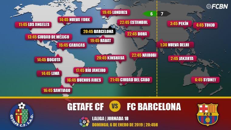Getafe vs FC Barcelona en TV: Cuándo y dónde ver el partido de LaLiga Santander