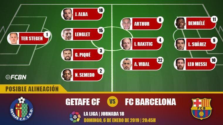 Las posibles alineaciones del Getafe-FC Barcelona (LaLiga J18)
