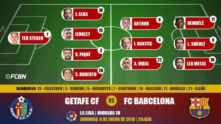 Alineaciones de la J18 de LaLiga: Getafe-FC Barcelona