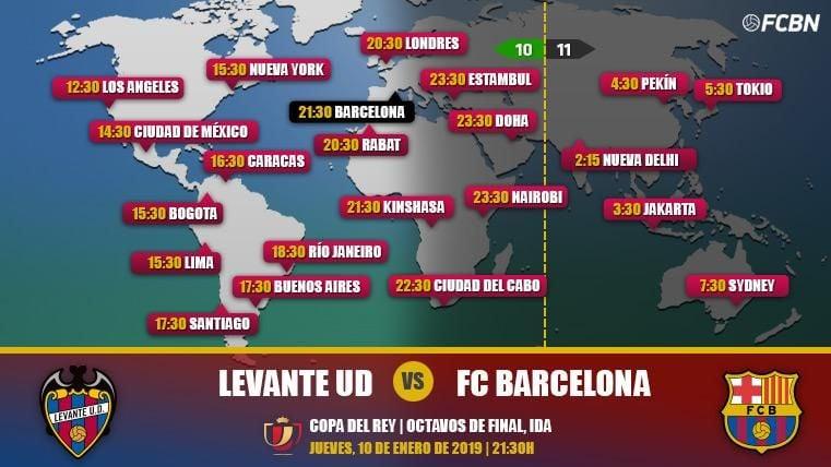 Levante vs FC Barcelona en TV: Cuándo y dónde ver el partido de Copa del Rey