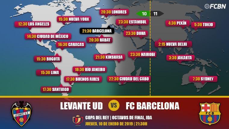 Levante vs FC Barcelona TV Online