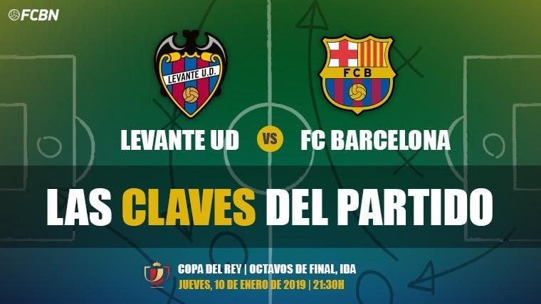 Las claves del Levante-FC Barcelona de la ida de octavos de Copa del Rey