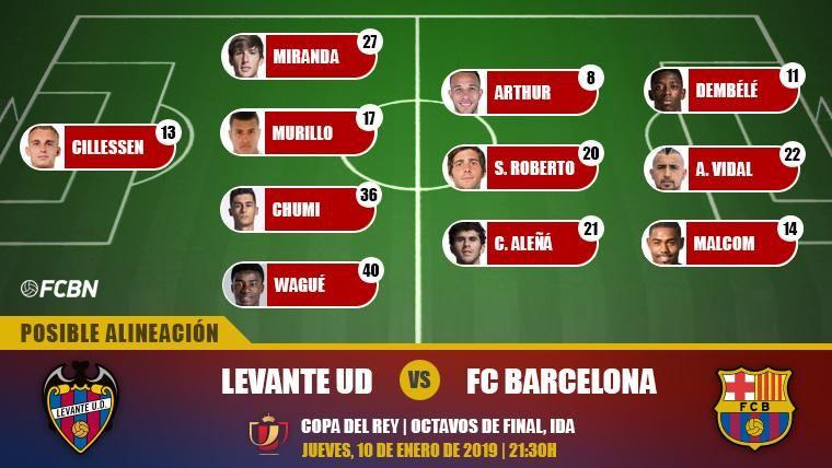 Las posibles alineaciones del Levante-FC Barcelona (Ida de 1/8 de Copa del Rey)