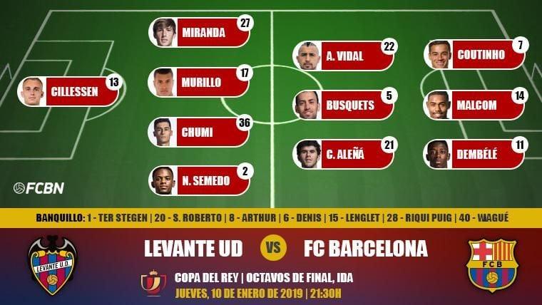 Alineaciones de Copa del Rey: Levante UD-FC Barcelona