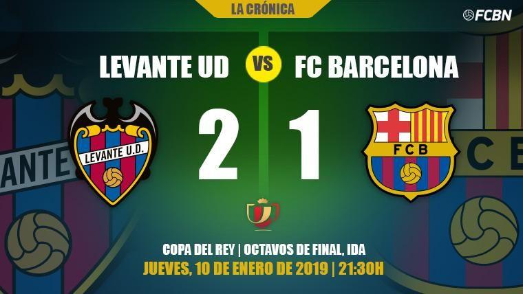 Denis y Coutinho dan fe a un Barça gris ante el Levante en Copa: El Camp Nou decidirá (2-1)