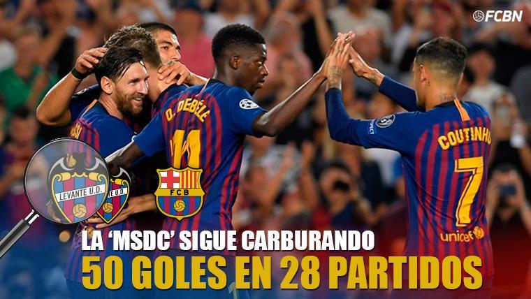 Messi, Luis Suárez, Dembélé y Coutinho, celebrando un gol con el Barça