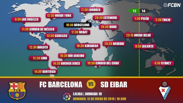 FC Barcelona vs Eibar en TV: Cuándo y dónde ver el partido de LaLiga Santander