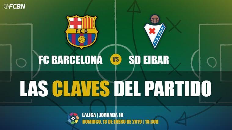 Las claves del FC Barcelona-Eibar de LaLiga 2018-19