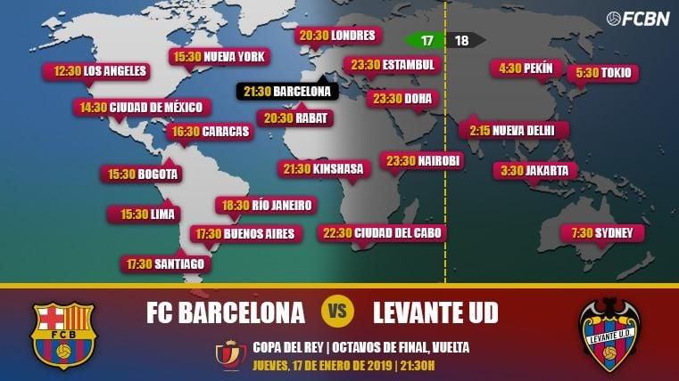 FC Barcelona vs Levante en TV: Cuándo y dónde ver el partido de Copa del Rey