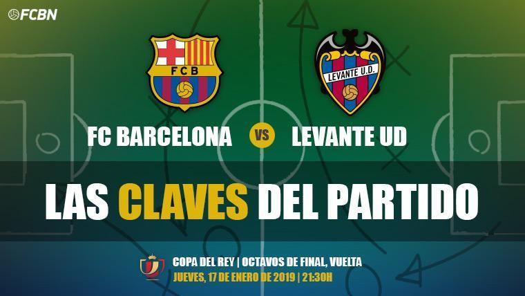 Las claves del Barcelona-Levante de la vuelta de octavos de Copa