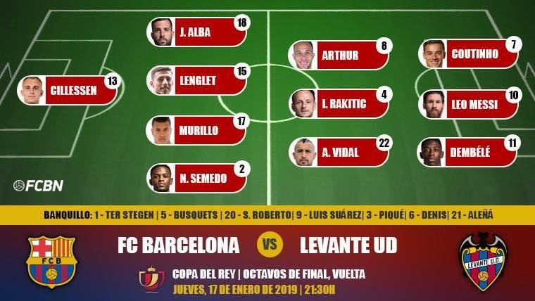 Alineaciones de la vuelta de 1/8 de Copa del Rey: FC Barcelona-Levante