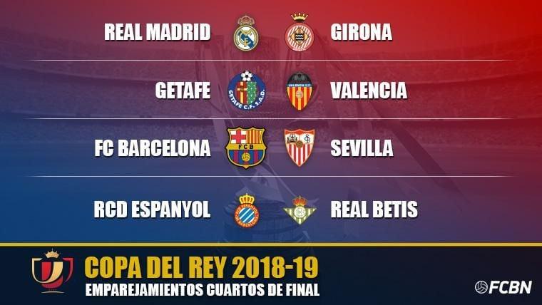 Emparejamientos de cuartos de final de la Copa del Rey 2018-19