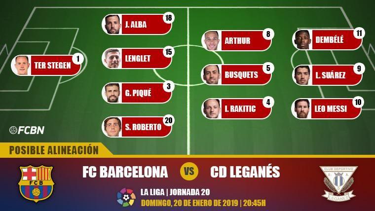 Las posibles alineaciones del FC Barcelona-Leganés (LaLiga J20)