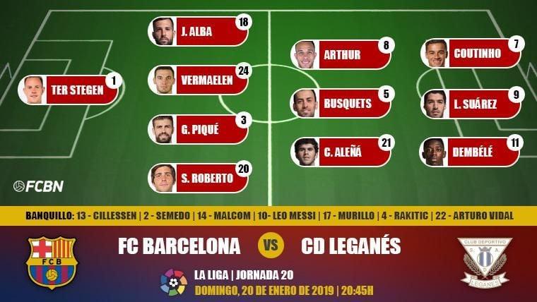 Alineaciones de la J20 de LaLiga: FC Barcelona-Leganés