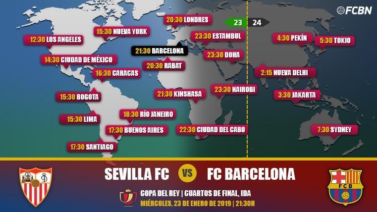 Sevilla vs FC Barcelona en TV: Cuándo y dónde ver el partido de Copa del Rey