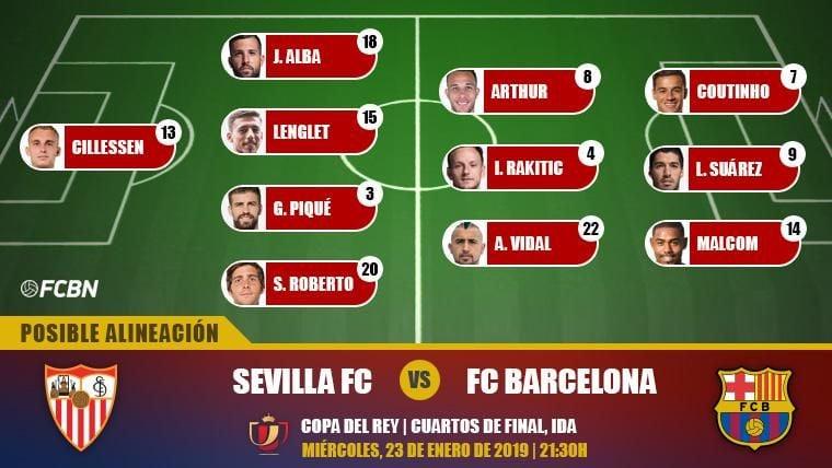 Las posibles alineaciones del Sevilla-Barcelona (Ida 1/4 Copa del Rey)
