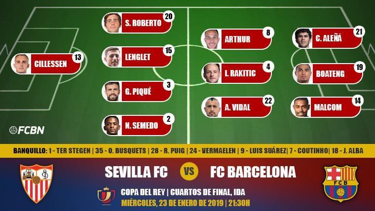 Alineaciones de 1/4 de Copa del Rey: Sevilla-FC Barcelona