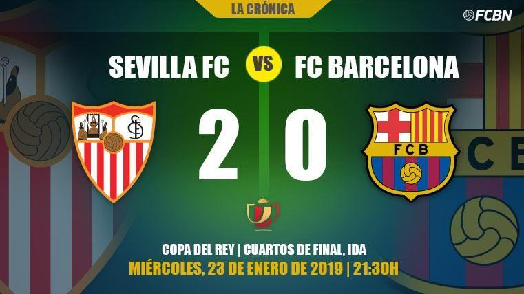 El Sevilla fulmina en Copa a un Barcelona despojado de estrellas (2-0): Tocará remontada