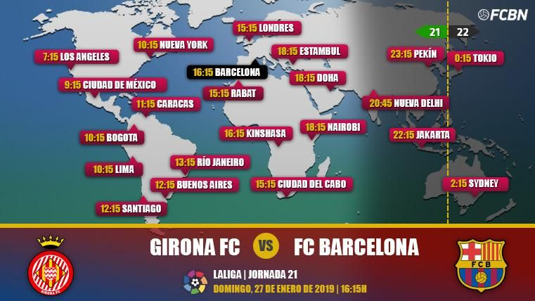 Girona vs FC Barcelona en TV: Cuándo y dónde ver el partido de LaLiga Santander
