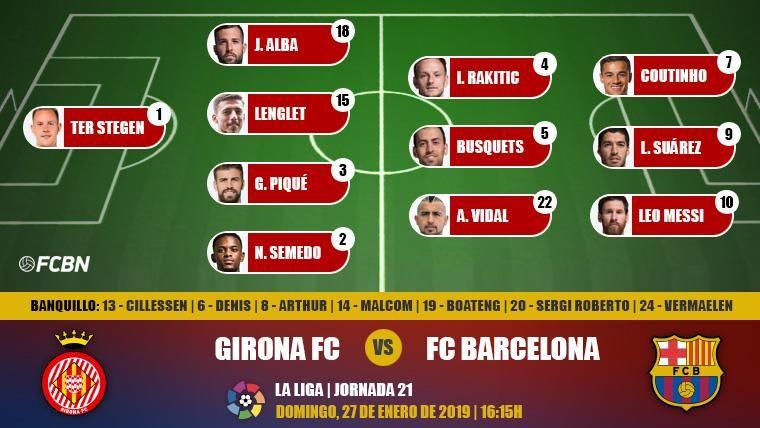 Alineaciones de la J21 de LaLiga: Girona-FC Barcelona