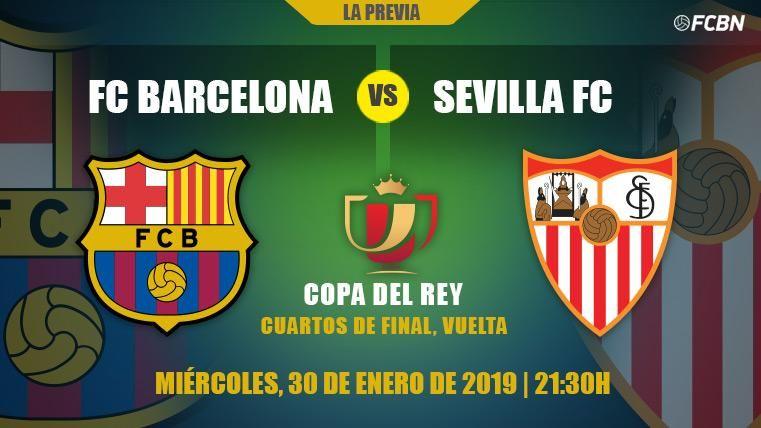 Los 'pesos pesados' toman el mando en Copa del Rey: ¡A por la remontada ante el Sevilla!