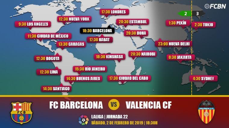 FC Barcelona vs Valencia en TV: Cuándo y dónde ver el partido de LaLiga Santander
