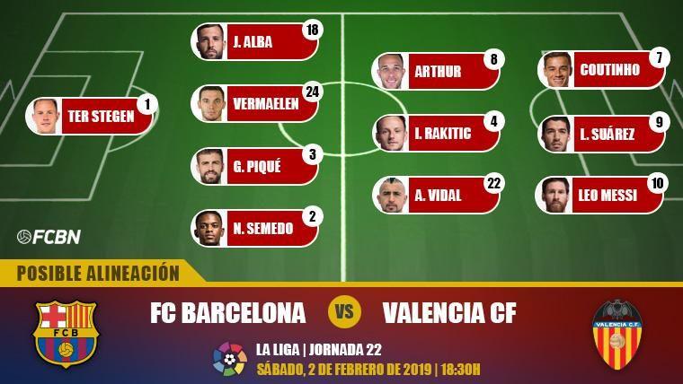 Las posibles alineaciones del FC Barcelona-Valencia (LaLiga J22)