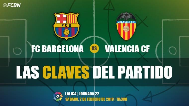 Las claves del FC Barcelona-Valencia de LaLiga 2018-19