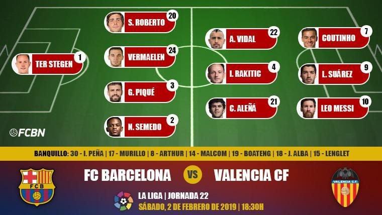 Alineaciones de la J22 de LaLiga: FC Barcelona-Valencia