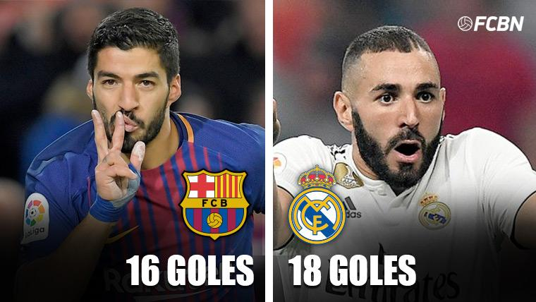 Luis Suárez y Karim Benzema disputarán un animado duelo en el Clásico
