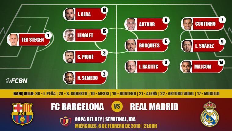 Alineaciones de semifinales de la Copa del Rey 2018-19: FC Barcelona-Real Madrid