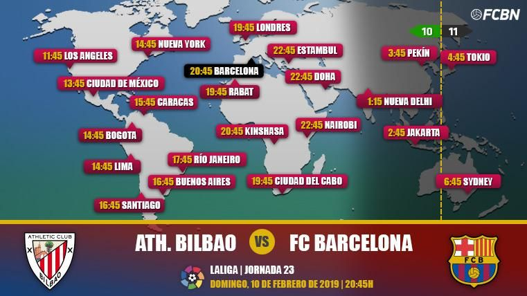 Athletic Bilbao vs FC Barcelona TV Online