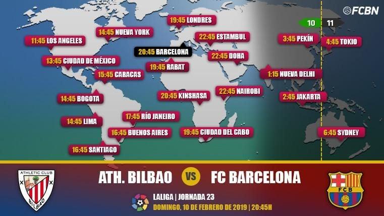 Athletic de Bilbao vs FC Barcelona en TV: Cuándo y dónde ver el partido de LaLiga Santander