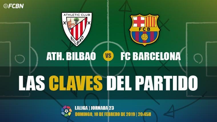 Las claves del Athletic Club-FC Barcelona de LaLiga 2018-19