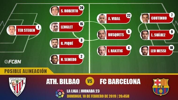 Las posibles alineaciones del Athletic Club-FC Barcelona (LaLiga J23)