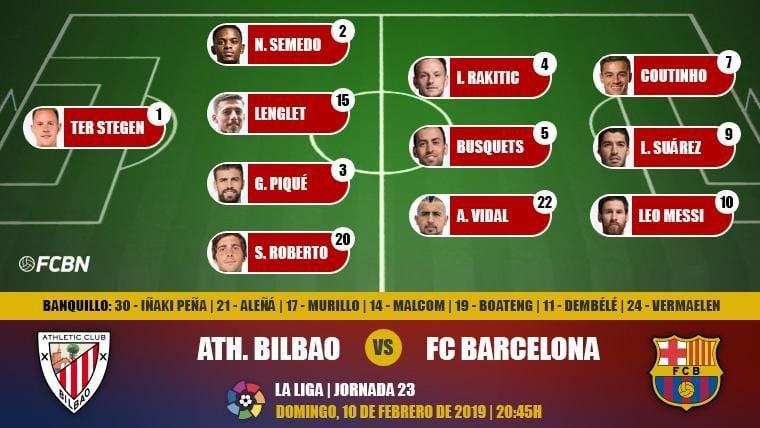 Alineaciones de la J23 de LaLiga: Athletic Club-FC Barcelona