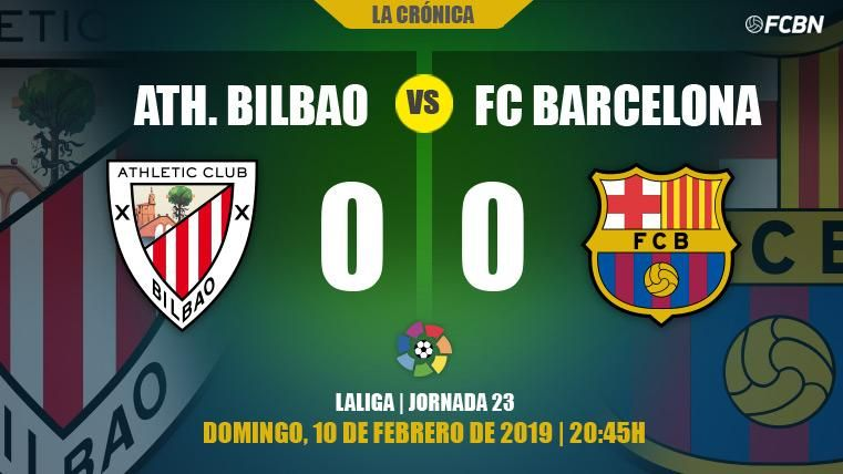 Athletic-FC Barcelona de LaLiga Santander