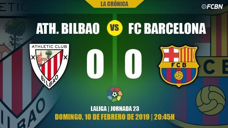 Athletic-FC Barcelona de LaLiga Santander