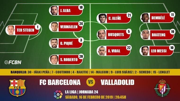 Alineaciones de la J24 de LaLiga: FC Barcelona-Valladolid