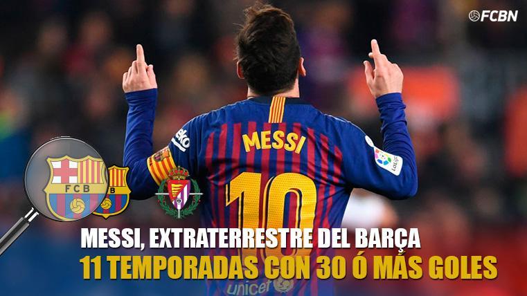 Leo Messi, once temporadas con 30 o más goles en el Barça