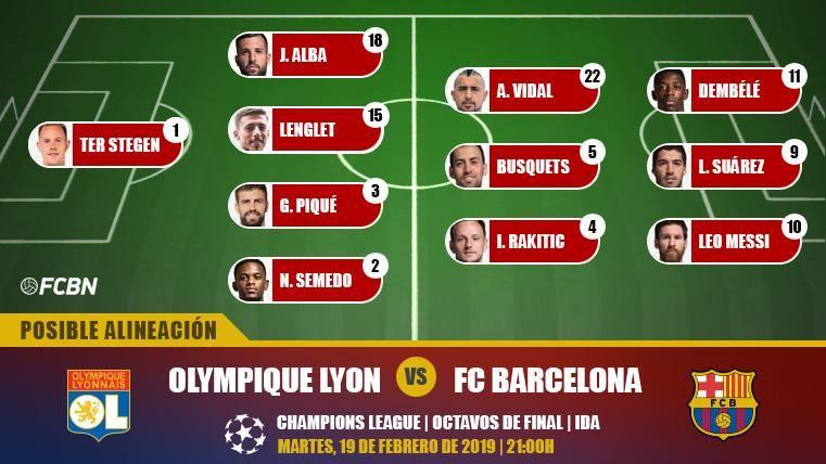 Las posibles alineaciones del Lyon-FC Barcelona (1/8 de Champions)
